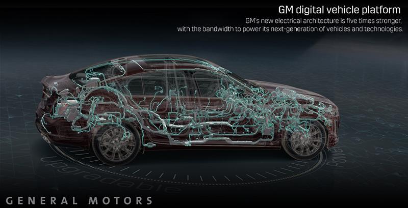 GM electronic platform