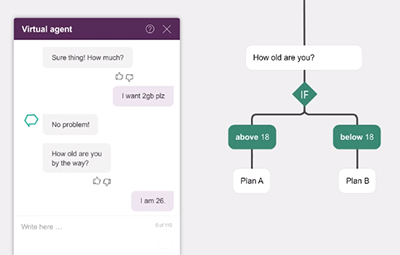 Boost.ai chat bot platform