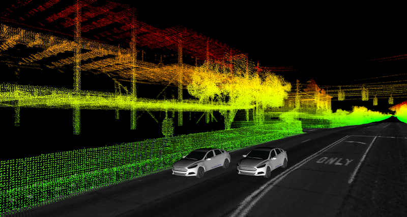 data visualization of Ford self-driving cars
