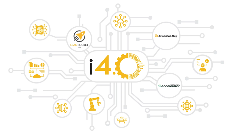 Industry 4.0 Accelerator graphic