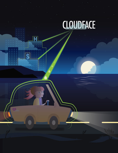 CloudFace graphic