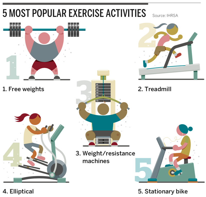 exercise graphics