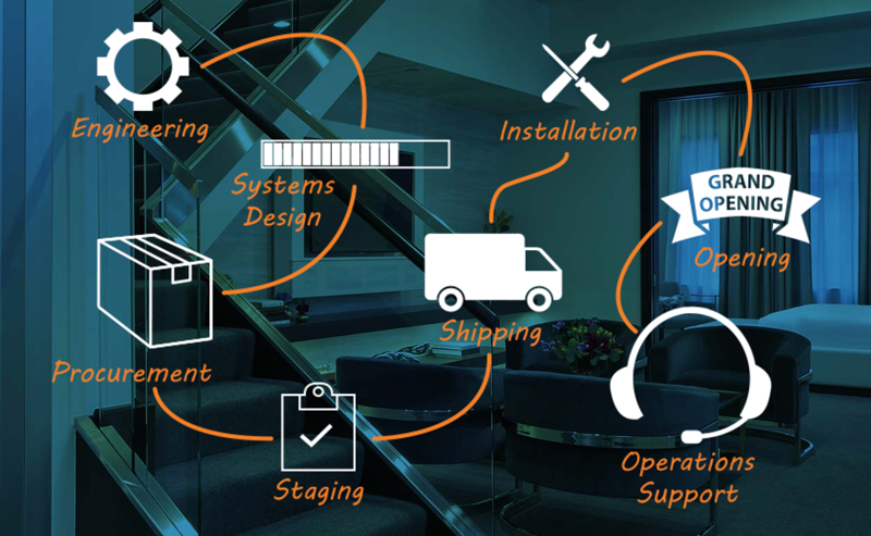 Ipenema Solutions technology illustration