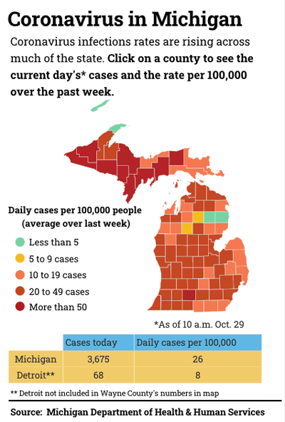map of daily coronavirus cases by county in Michigan