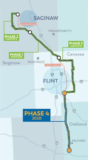 Saginaw Trail Pipeline map