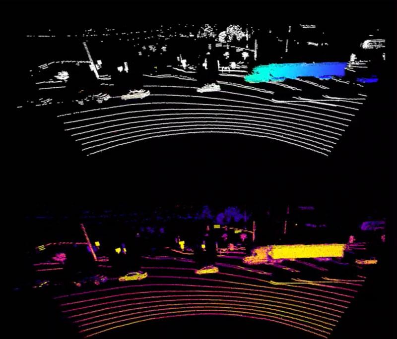 Aeva imaging from sensor
