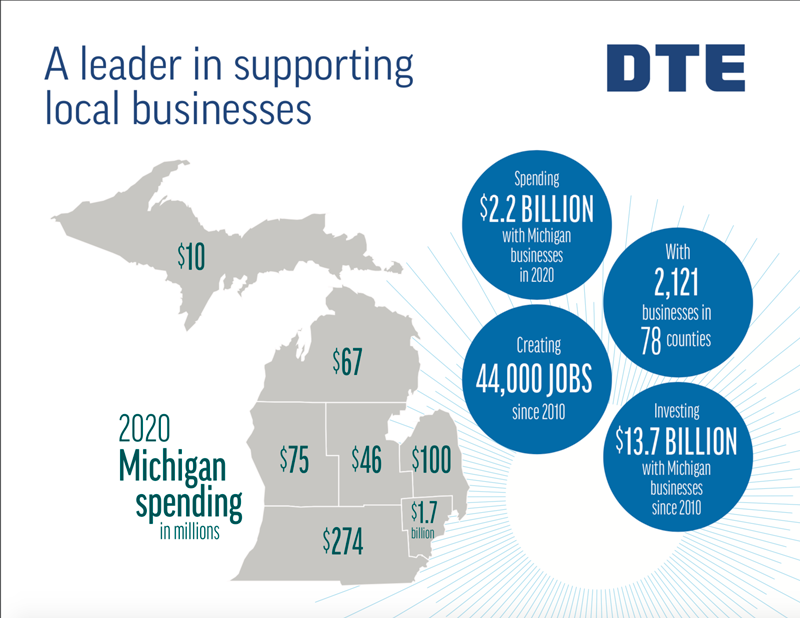 DTE Michigan investments map