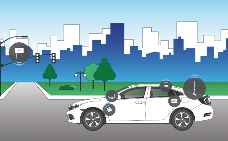 Danlaw connected vehicle illustration
