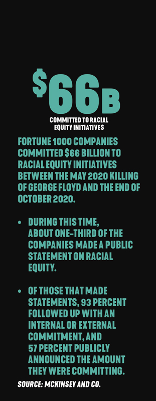 Fortune 1000 donated to racial equity
