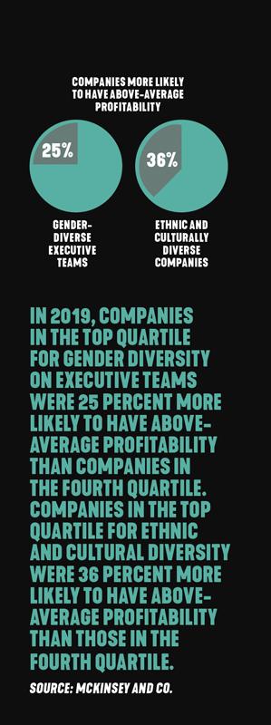 top quartile for gender and ethnic diversity statistics