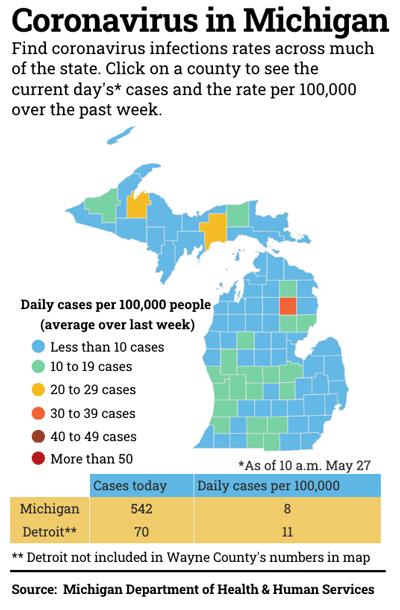 Michigan Covid Update Map