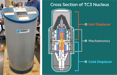 ThermoLift, with its engineering development and testing center in Livonia, received an investment from Canadian VC firm NGIF Cleantech Ventures to commercialize its TC3 heat pump. // Courtesy of ThermoLift